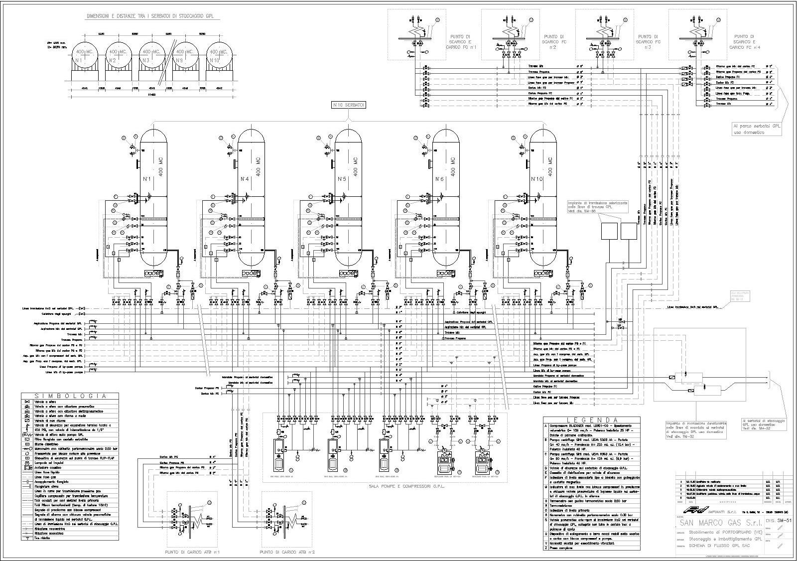 Example dwg for Schema impianto gas dwg